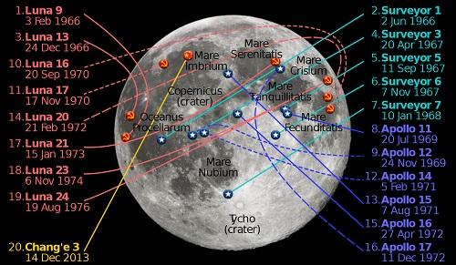 תרשים הנחיתות על הירח עד כה, כולן בצד הקרוב של הירח.