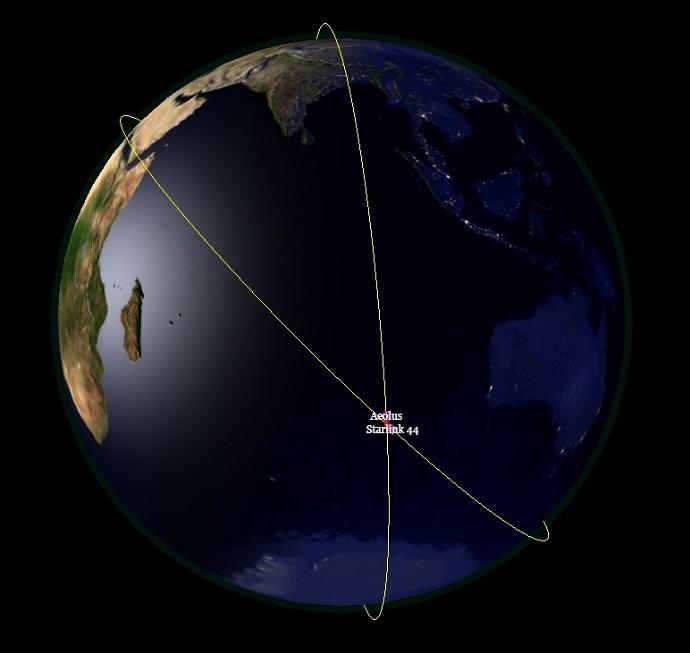 מסלול ההתנגשות של אאוליס עם סטארלינק 44. קרדיט: ESA