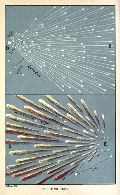 מקורות שונים של מטר מטאורים