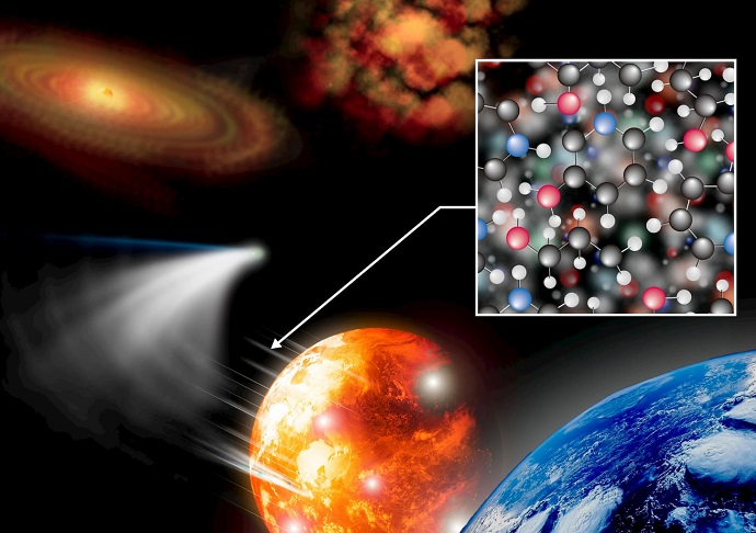 נגד כיוון השעון: עננת הגז והאבק, הדיסקה הקדם-פלנטרית, השביט וכדור הארץ הצעיר והמבוגר. הדמיה: Kyoto Sangyo University