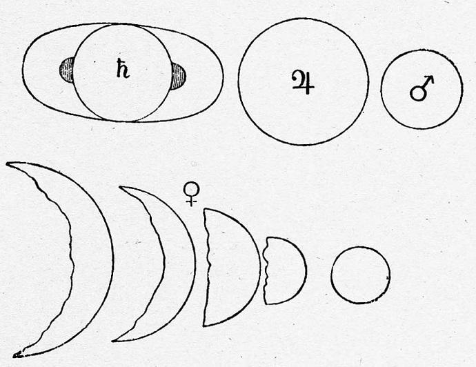 """גלילאו היה הראשון שראה שלנוגה יש מופעים, כמו לירח- ראיה לכך שכדוה""""א מקיף את השמש ולא ההפך Istituto di Linguistica Computazionale"""