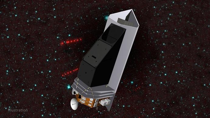 הדמיה של טלסקופ החלל סרוויור בפעילות. הנקודות האדומות מייצגות את הזיהוי של חתימות חום מעצמים קרובי-ארץ. קרדיט: NASA/JPL-Caltech