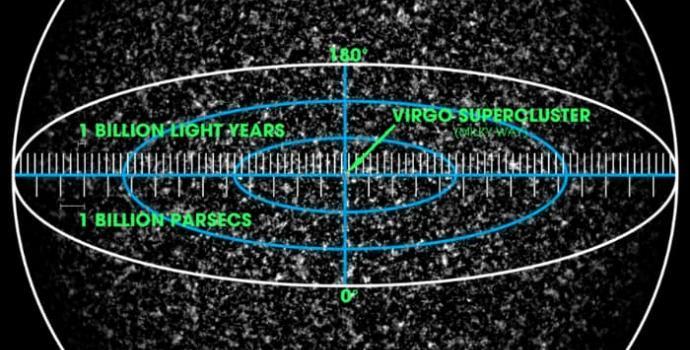 הדמיה של היקום הנצפה- רדיוס של 93 מיליארד שנות אור (הודות להתפשטות היקום) המכיל הרבה אור. קרדיט: Andrew Z. Colvin