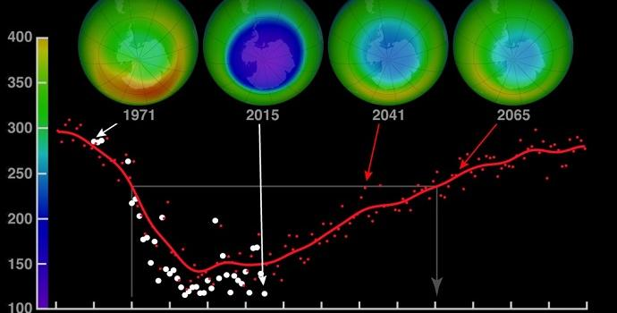 """נאס""""א מעריכה שעד 2075 ריכוז מולקולות האוזון בסטרטוספרה יחזור להיות כמו שהיה לפני שנות ה-80 של המאה ה-20. קרדיט: נאס""""א"""