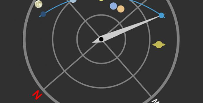 המעבר ביום שישי, על פני סימון הקשת בכחול, מדרום־דרום־מערב ועד השקיעה בצפון־מזרח