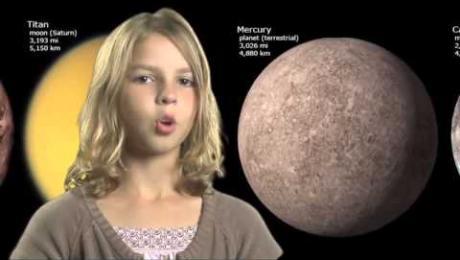 """סיור ב""""שכונת"""" מערכת השמש"""