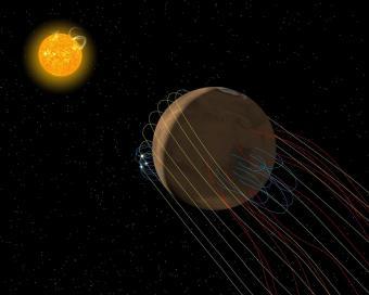 הקווים הצהובים: שדות מגנטיים נישאים ברוח השמש; הכחולים: שדות מגנטיים ממאדים| איור: Anil Rao/Univ. of Colorado/MAVEN/NASA GSFC
