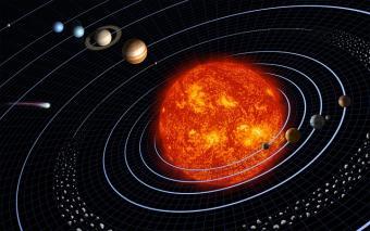 כוכבי הלכת במערכת השמש