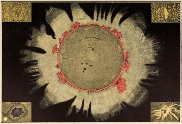 אז מה בדיוק קורה בליבה של השמש? | תחריט מספר אסטרונומיה משנת 1891